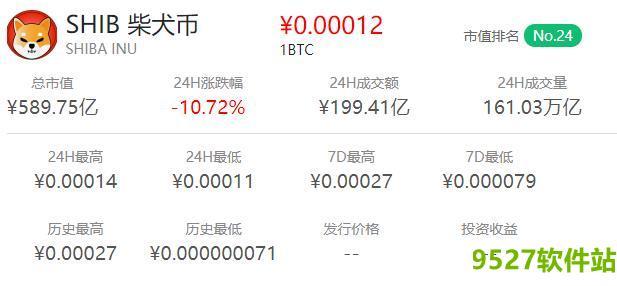 shib币发行价格
