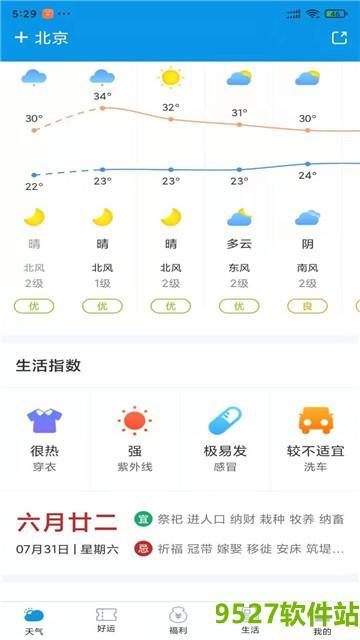 有赚天气截图2
